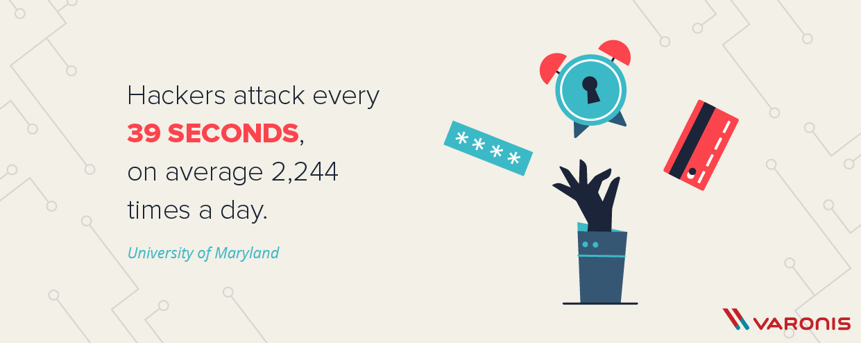 Hackers attack every 39 seconds